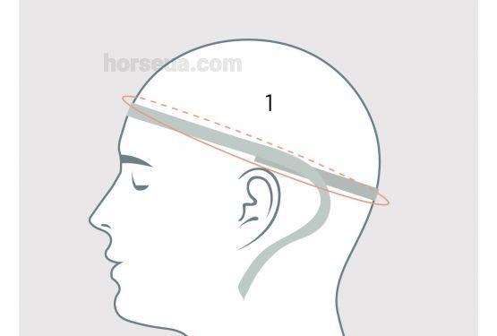 Як визначити розмір шолома