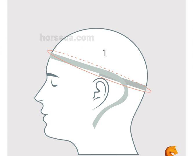 Как определить размер шлема